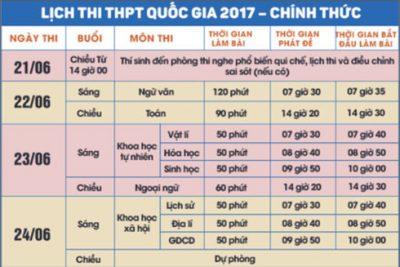 Những lưu ý trong ngày làm thủ tục dự thi THPT Quốc gia 2017